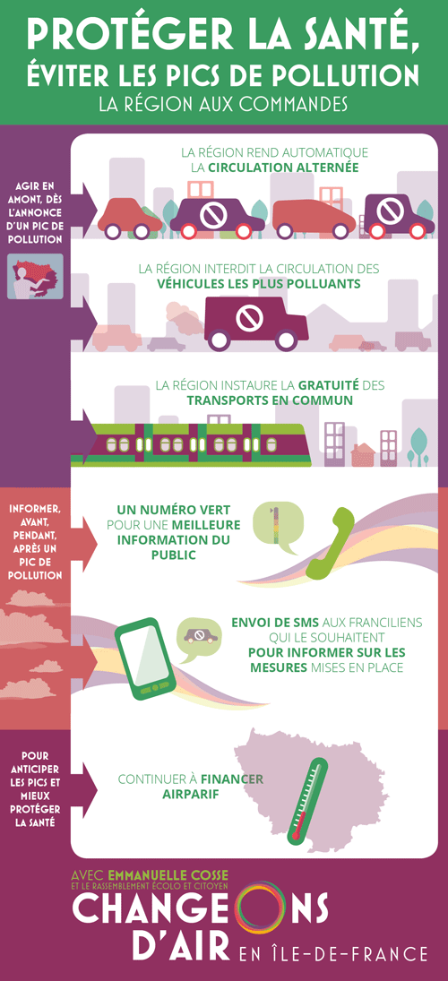 Infographie-qualité-de-lair-2-500